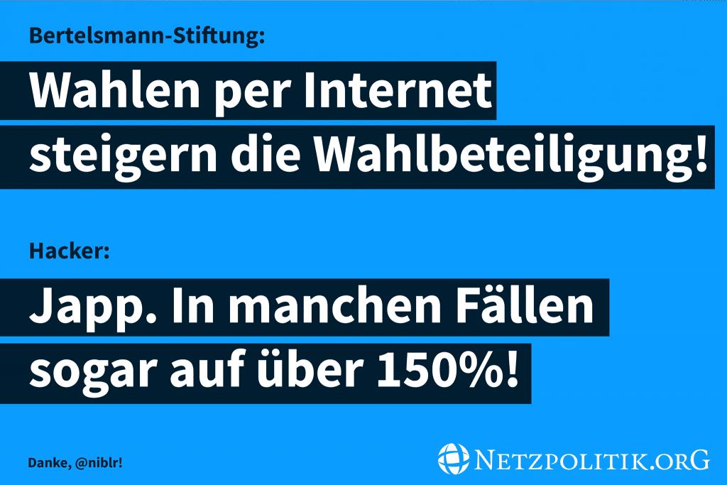 Wahlen per Internet